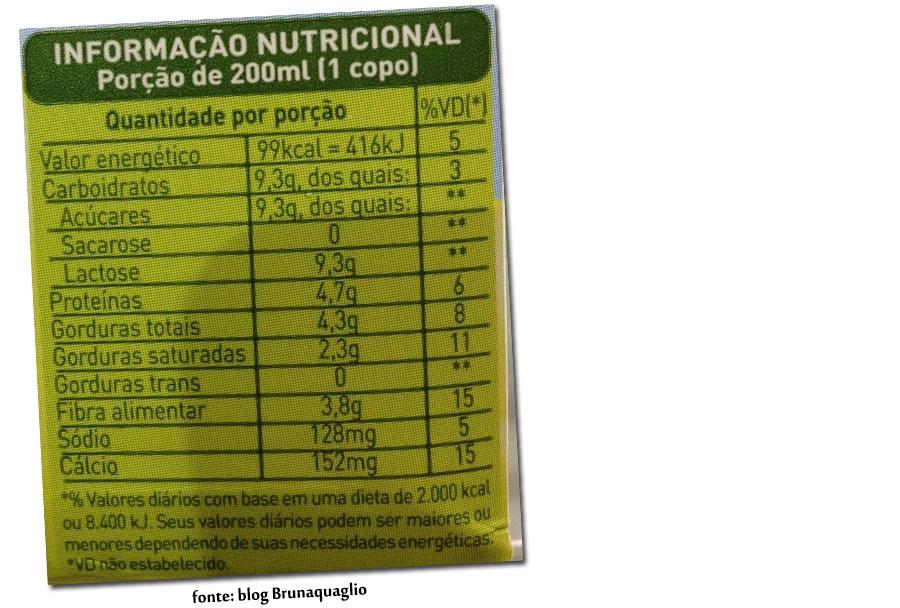 info-nutricional-quinoa-2