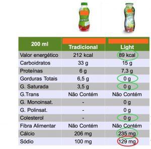 tabela-nutricional-pia-essence-light-tradicional
